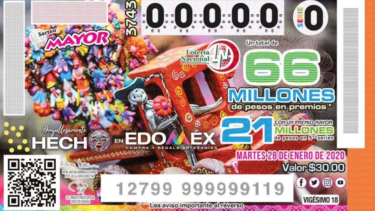 Sorteo premios de casino-12288
